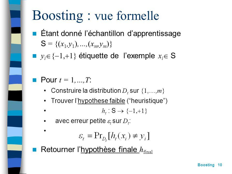 Boosting 9 Plan Introduction au boosting (AdaBoost) Expériences Conclusion Analyse de lerreur en apprentissage Analyse de lerreur en généralisation basée sur la théorie des marges Extensions Bibliographie