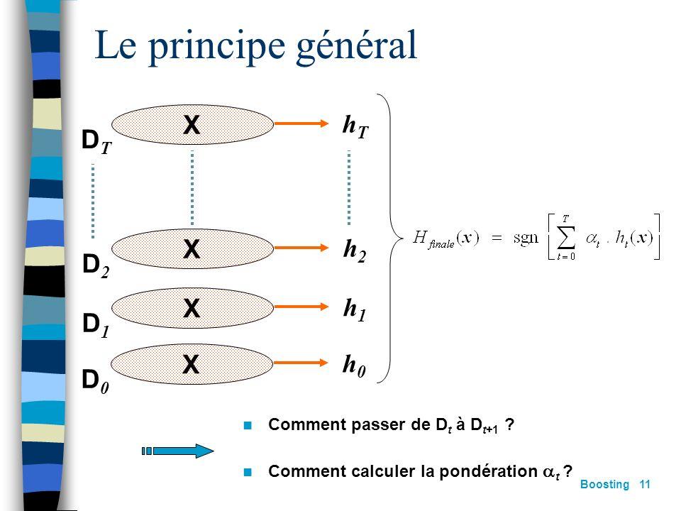 Boosting 10 Étant donné léchantillon dapprentissage S = {(x 1,y 1 ),…,(x m,y m )} y i { } étiquette de lexemple x i S Pour t = 1,…,T : Construire la distribution D t sur {1,…,m} Trouver lhypothese faible (heuristique) h t : S { } avec erreur petite t sur D t : Retourner lhypothèse finale h final Boosting : vue formelle