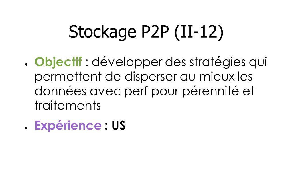 Stockage P2P (II-12) Objectif : développer des stratégies qui permettent de disperser au mieux les données avec perf pour pérennité et traitements Expérience : US