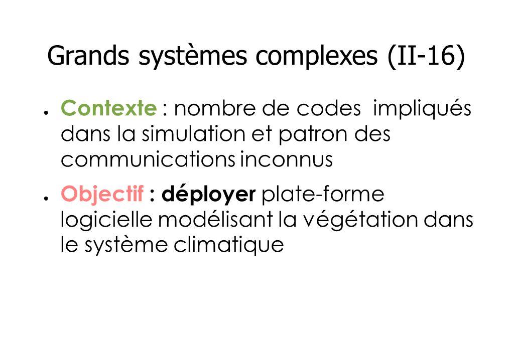 Grands systèmes complexes (II-16) Contexte : nombre de codes impliqués dans la simulation et patron des communications inconnus Objectif : déployer plate-forme logicielle modélisant la végétation dans le système climatique