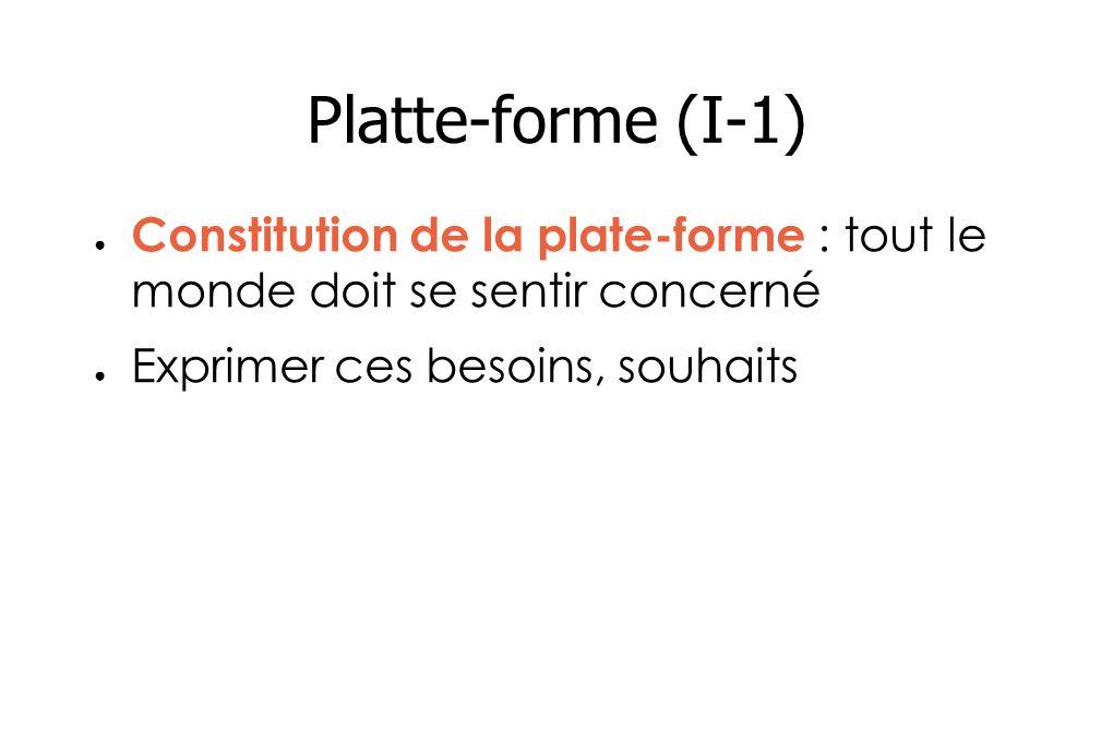Platte-forme (I-1) Constitution de la plate-forme : tout le monde doit se sentir concerné Exprimer ces besoins, souhaits