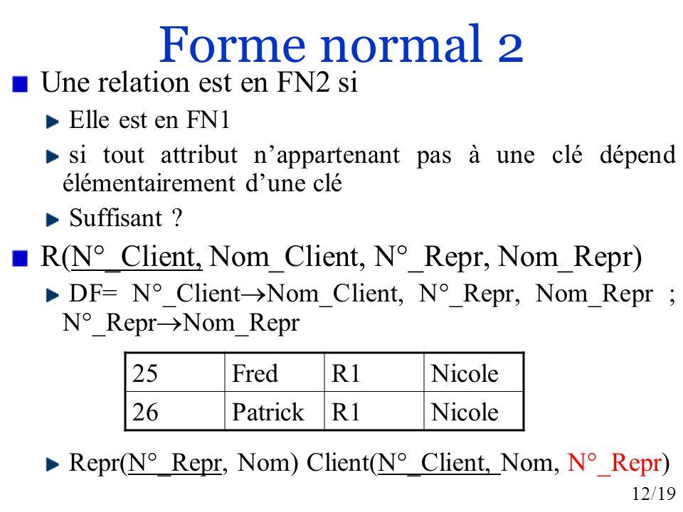 12/19 Forme normal 2 Une relation est en FN2 si Elle est en FN1 si tout attribut nappartenant pas à une clé dépend élémentairement dune clé Suffisant