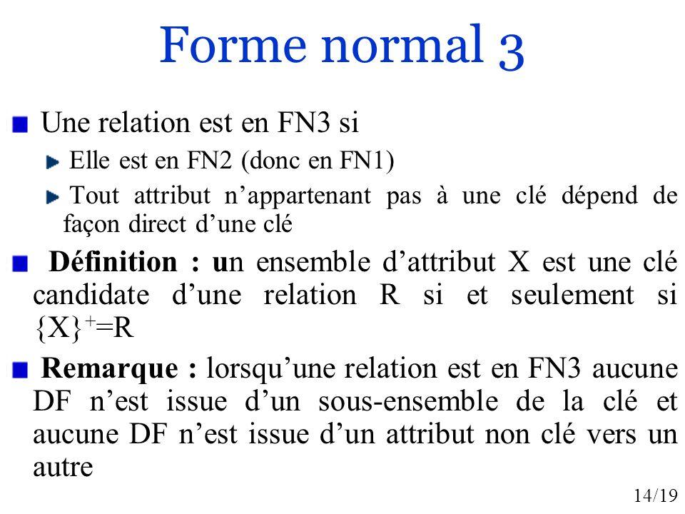 14/19 Forme normal 3 Une relation est en FN3 si Elle est en FN2 (donc en FN1) Tout attribut nappartenant pas à une clé dépend de façon direct dune clé