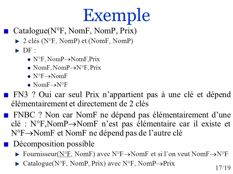 17/19 Exemple Catalogue(N°F, NomF, NomP, Prix) 2 clés (N°F, NomP) et (NomF, NomP) DF : N°F, NomP NomF,Prix NomF, NomP N°F, Prix N°F NomF NomF N°F FN3