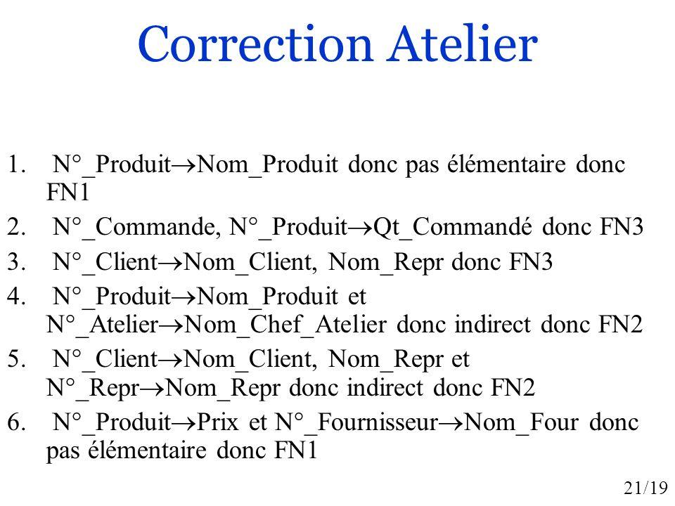 21/19 Correction Atelier 1. N°_Produit Nom_Produit donc pas élémentaire donc FN1 2. N°_Commande, N°_Produit Qt_Commandé donc FN3 3. N°_Client Nom_Clie