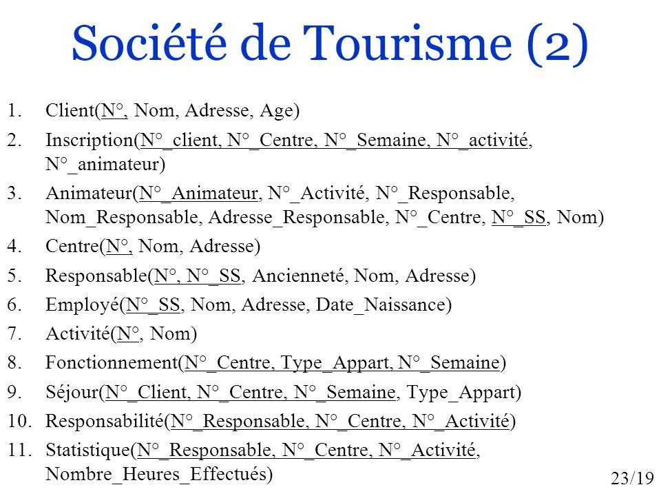 23/19 Société de Tourisme (2) 1.Client(N°, Nom, Adresse, Age) 2.Inscription(N°_client, N°_Centre, N°_Semaine, N°_activité, N°_animateur) 3.Animateur(N