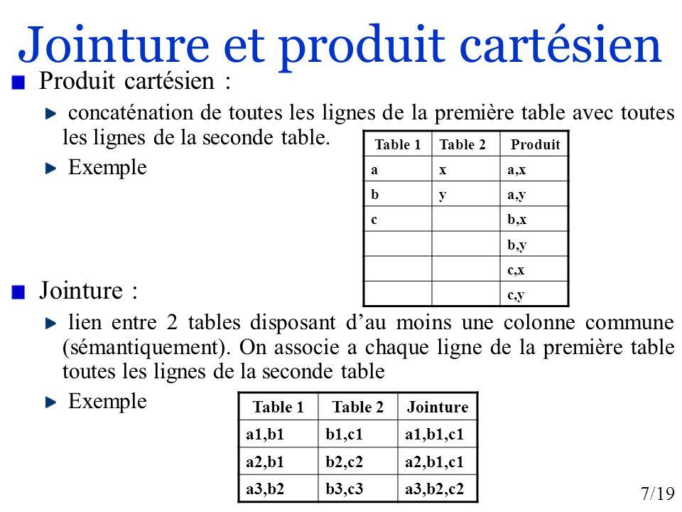 7/19 Produit cartésien : concaténation de toutes les lignes de la première table avec toutes les lignes de la seconde table. Exemple Jointure : lien e