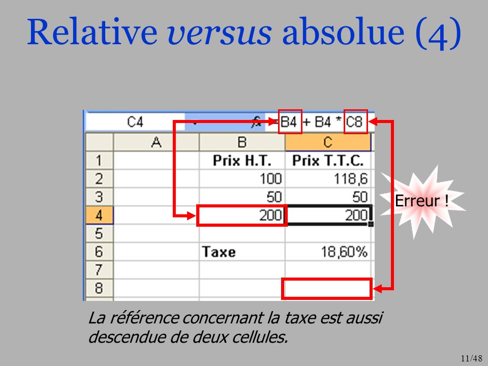 11/48 Erreur ! Relative versus absolue (4) La référence concernant la taxe est aussi descendue de deux cellules.