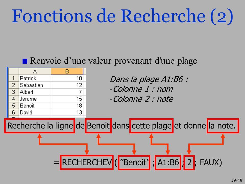 20/48 Fonctions de Recherche (3) =RECHERCHEV( B1 ; D3:F6 ; 3 ; VRAI) Colonne1 Colonne3 Si le tableau est trié
