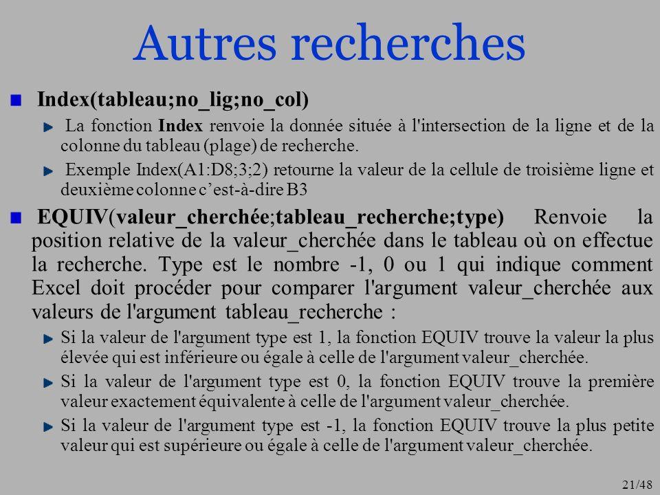 22/48 Fonctions Conditionnelles Fonction SI SI(test ; valeur_si_vrai ; valeur_si_faux)