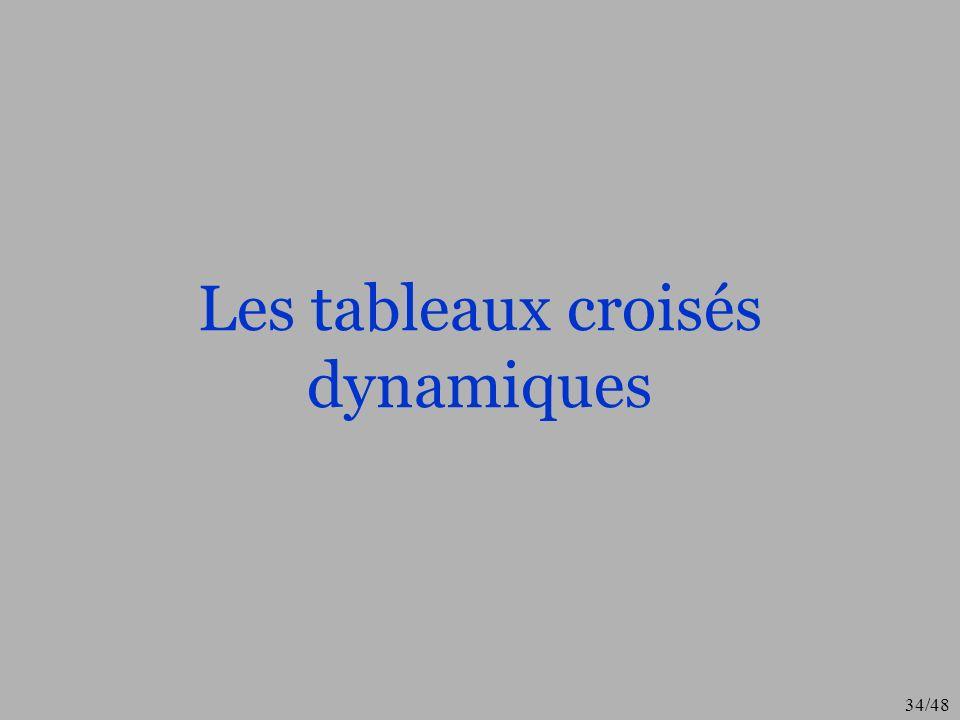 34/48 Les tableaux croisés dynamiques