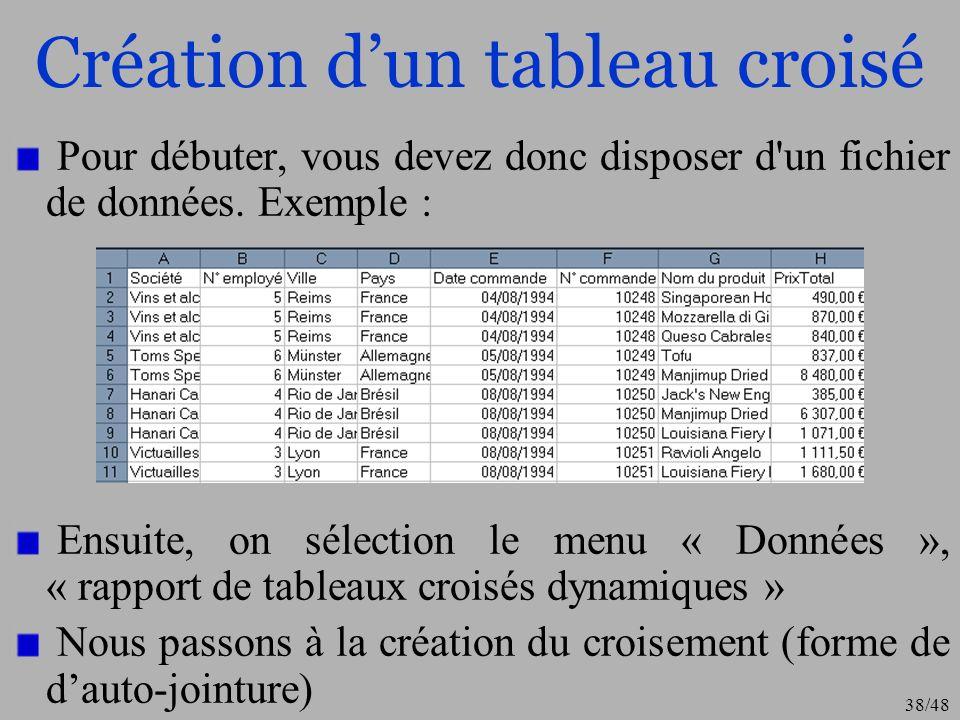 38/48 Création dun tableau croisé Pour débuter, vous devez donc disposer d'un fichier de données. Exemple : Ensuite, on sélection le menu « Données »,