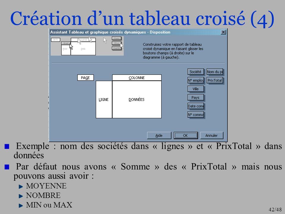 42/48 Création dun tableau croisé (4) Exemple : nom des sociétés dans « lignes » et « PrixTotal » dans données Par défaut nous avons « Somme » des « P