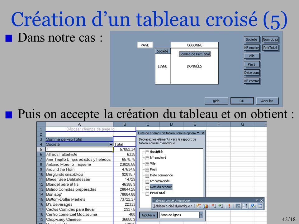 44/48 Création dun tableau croisé (6) Si on double-clic sur le champs « NomProduit » : Et on peut faire la même chose pour chacun des autres champs… Attention, ne pas oublier de cliquer sur le bouton .