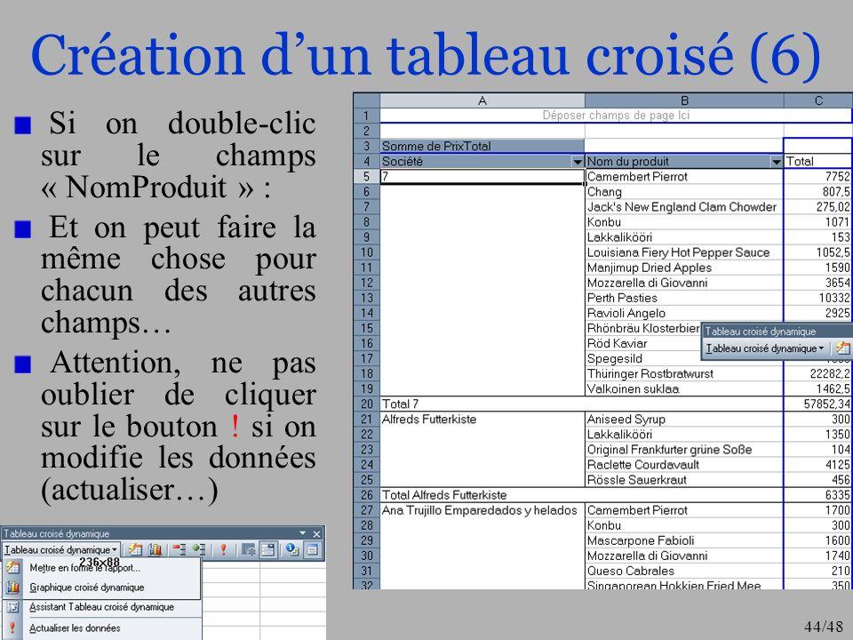 44/48 Création dun tableau croisé (6) Si on double-clic sur le champs « NomProduit » : Et on peut faire la même chose pour chacun des autres champs… A