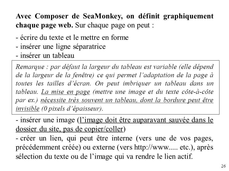 26 Avec Composer de SeaMonkey, on définit graphiquement chaque page web. Sur chaque page on peut : - écrire du texte et le mettre en forme - insérer u