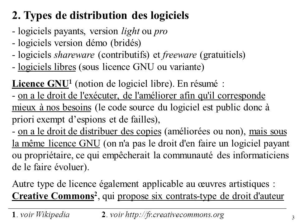 3 2. Types de distribution des logiciels - logiciels payants, version light ou pro - logiciels version démo (bridés) - logiciels shareware (contributi