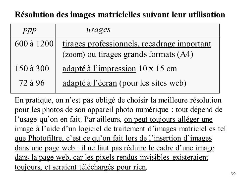 39 Résolution des images matricielles suivant leur utilisation pppusages 600 à 1200tirages professionnels, recadrage important (zoom) ou tirages grand
