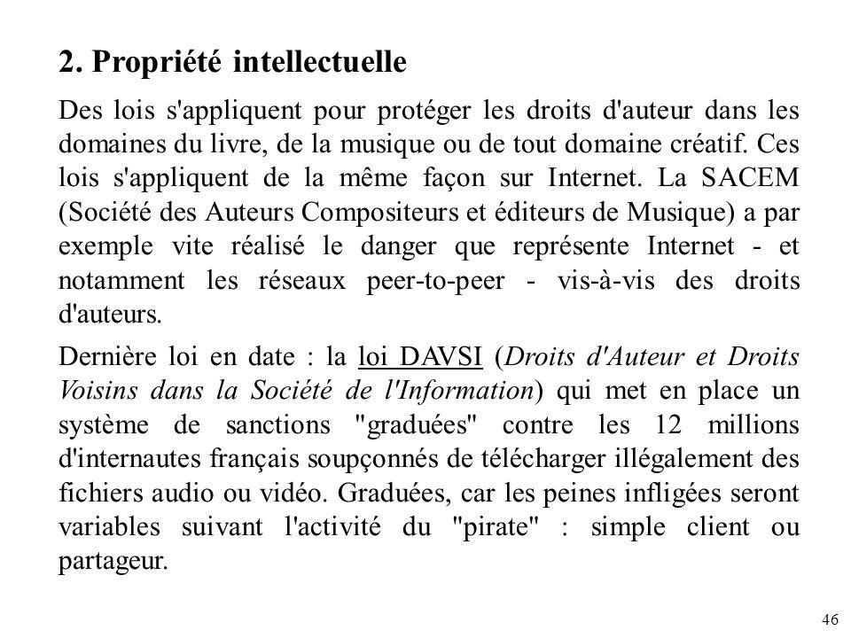 46 2. Propriété intellectuelle Des lois s'appliquent pour protéger les droits d'auteur dans les domaines du livre, de la musique ou de tout domaine cr