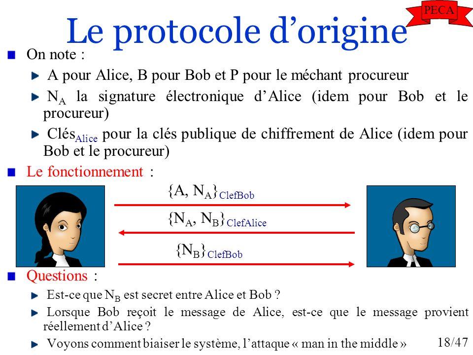 18/47 Le protocole dorigine On note : A pour Alice, B pour Bob et P pour le méchant procureur N A la signature électronique dAlice (idem pour Bob et l