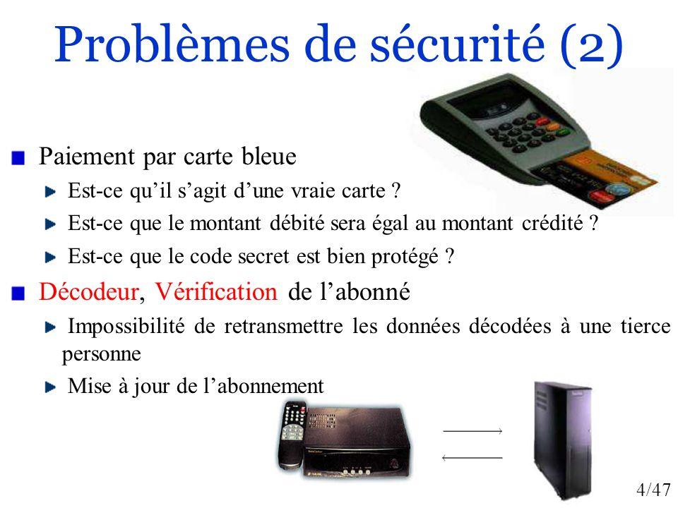 4/47 Problèmes de sécurité (2) Paiement par carte bleue Est-ce quil sagit dune vraie carte ? Est-ce que le montant débité sera égal au montant crédité