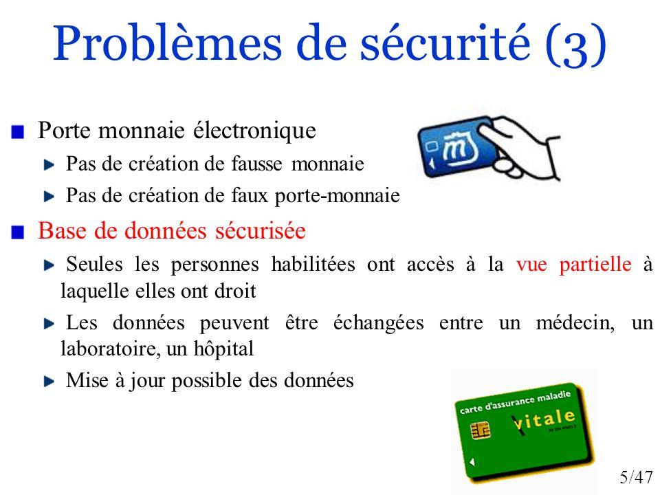 5/47 Problèmes de sécurité (3) Porte monnaie électronique Pas de création de fausse monnaie Pas de création de faux porte-monnaie Base de données sécu