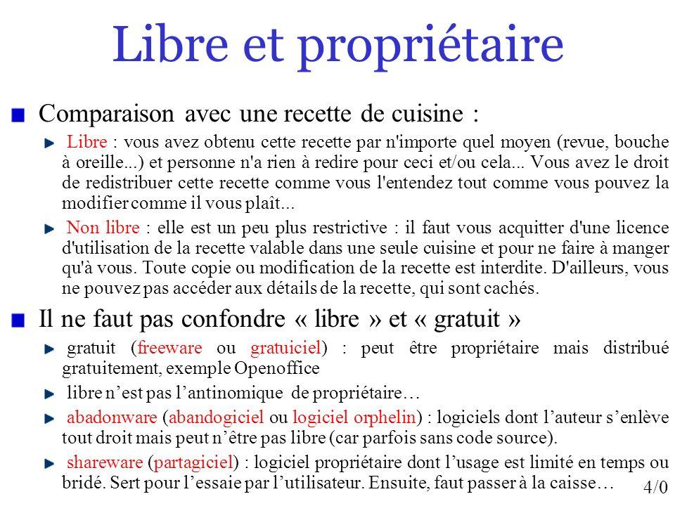 4/0 Libre et propriétaire Comparaison avec une recette de cuisine : Libre : vous avez obtenu cette recette par n'importe quel moyen (revue, bouche à o
