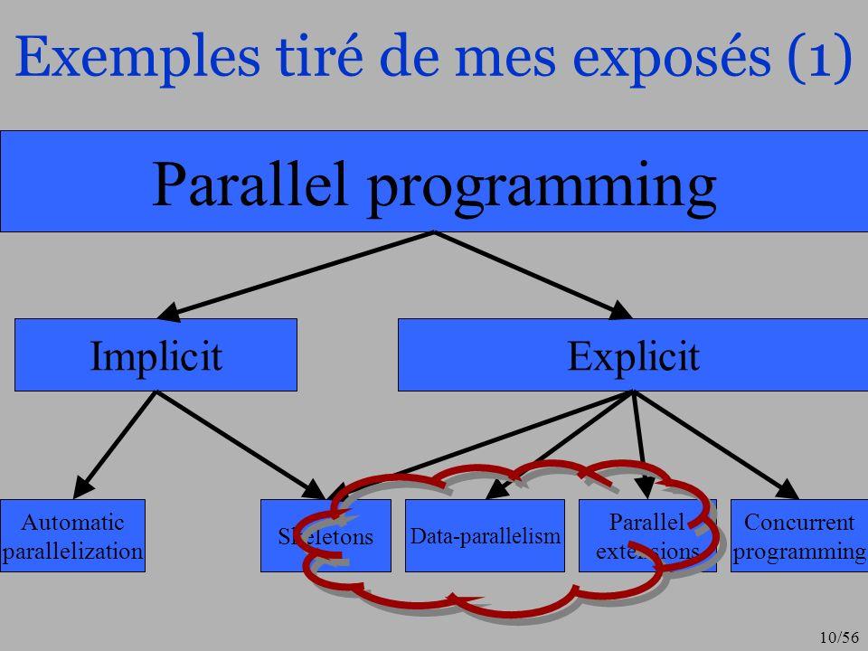 10/56 Exemples tiré de mes exposés (1) Parallel programming ImplicitExplicit Data-parallelism Parallel extensions Concurrent programming Automatic par