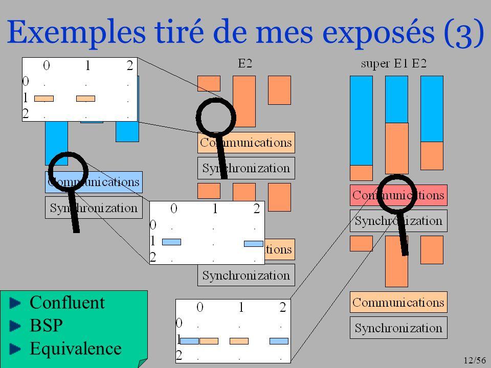 12/56 Exemples tiré de mes exposés (3) Confluent BSP Equivalence