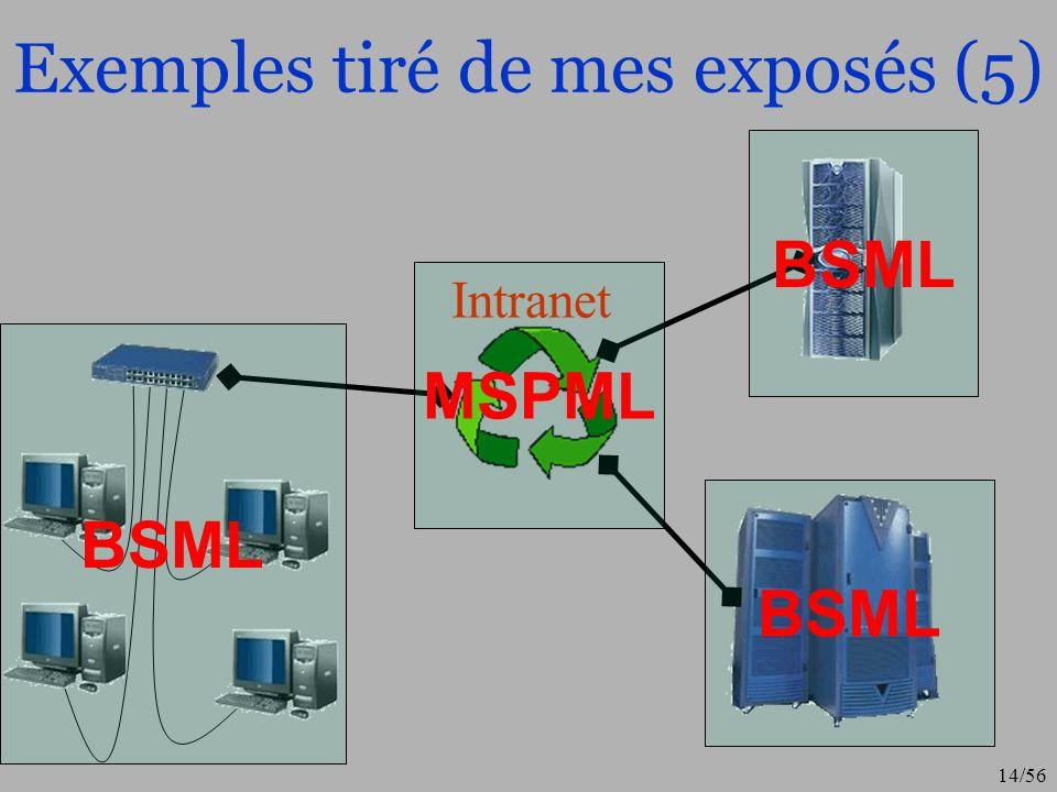 14/56 Exemples tiré de mes exposés (5) BSML MSPML BSML Intranet