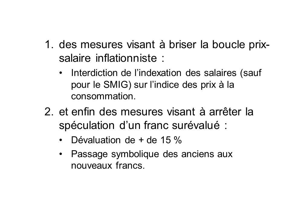 1.des mesures visant à briser la boucle prix- salaire inflationniste : Interdiction de lindexation des salaires (sauf pour le SMIG) sur lindice des pr