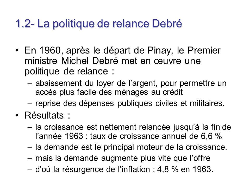 1.2- La politique de relance Debré En 1960, après le départ de Pinay, le Premier ministre Michel Debré met en œuvre une politique de relance : –abaiss