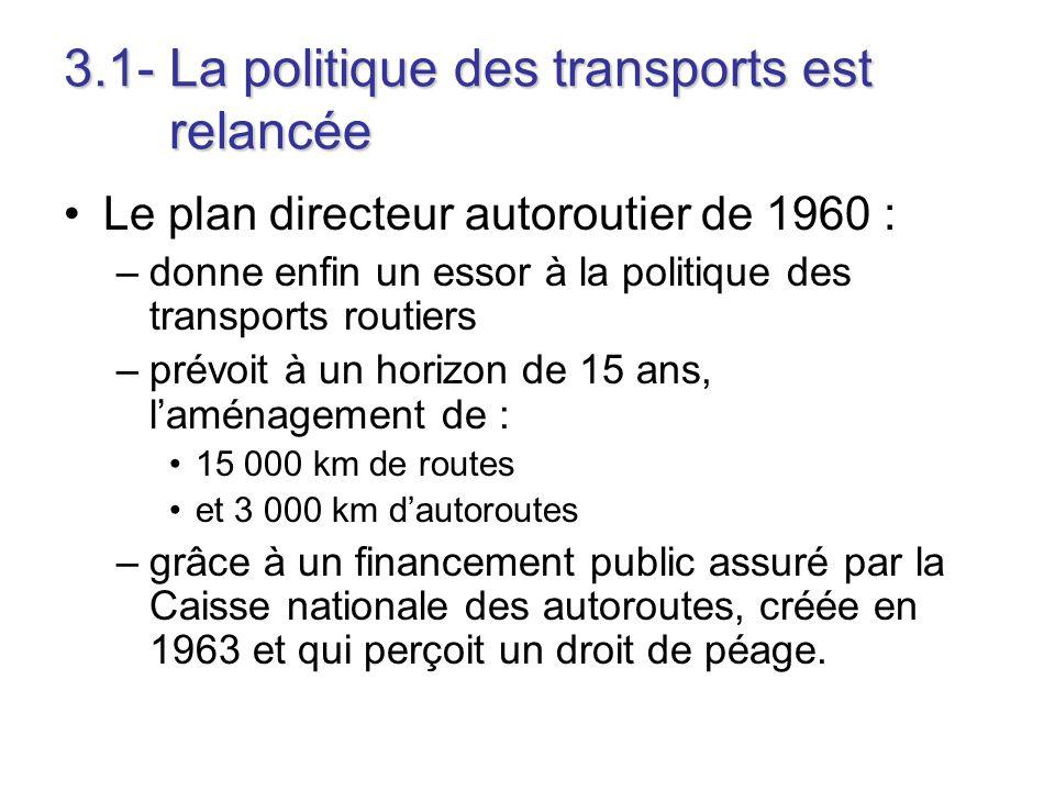3.1- La politique des transports est relancée Le plan directeur autoroutier de 1960 : –donne enfin un essor à la politique des transports routiers –pr