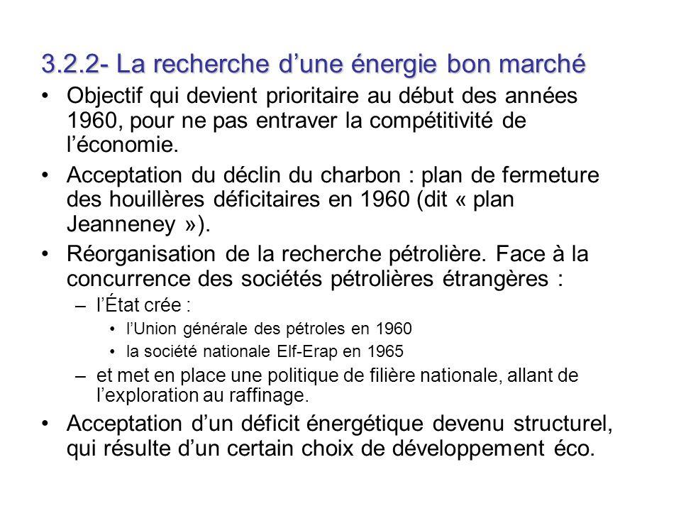 3.2.2- La recherche dune énergie bon marché Objectif qui devient prioritaire au début des années 1960, pour ne pas entraver la compétitivité de lécono