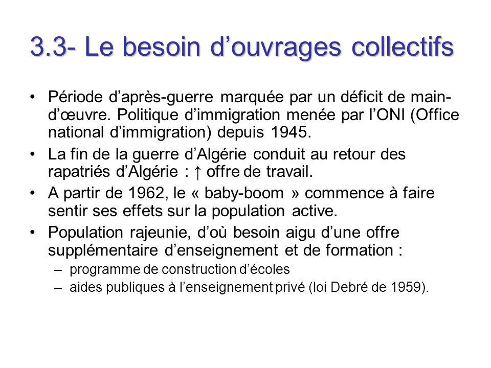 3.3- Le besoin douvrages collectifs Période daprès-guerre marquée par un déficit de main- dœuvre. Politique dimmigration menée par lONI (Office nation