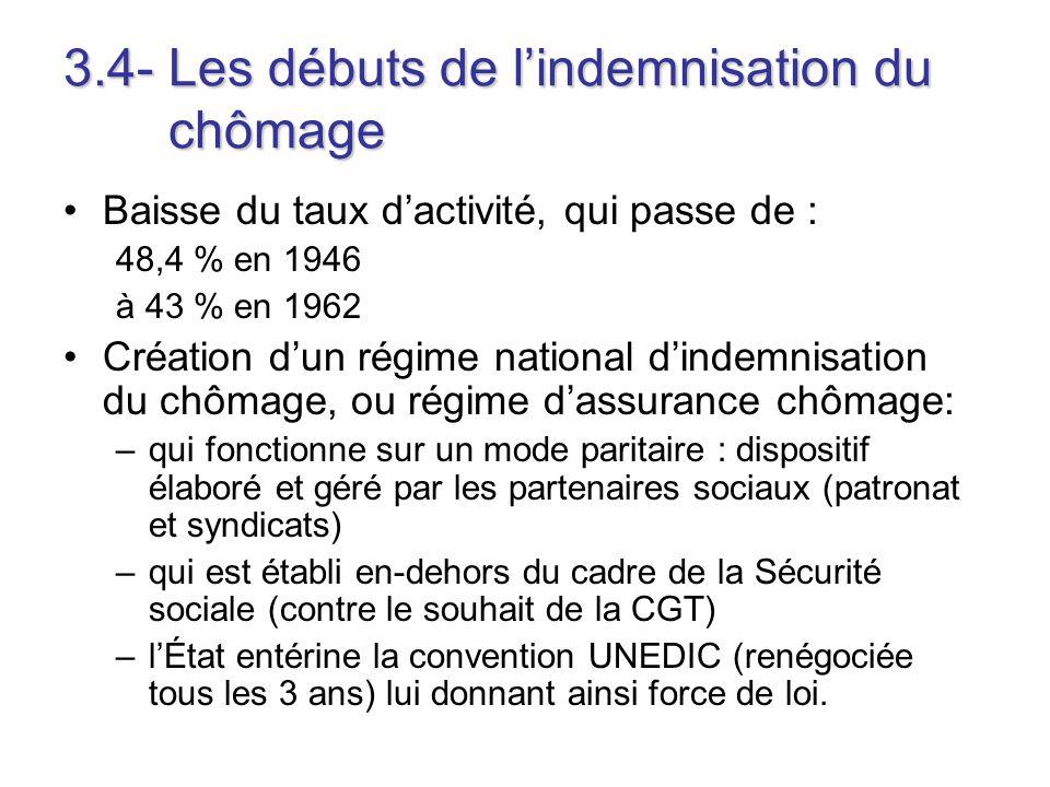 3.4- Les débuts de lindemnisation du chômage Baisse du taux dactivité, qui passe de : 48,4 % en 1946 à 43 % en 1962 Création dun régime national dinde