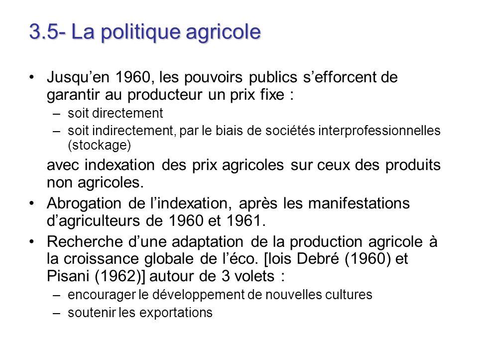 3.5- La politique agricole Jusquen 1960, les pouvoirs publics sefforcent de garantir au producteur un prix fixe : –soit directement –soit indirectemen