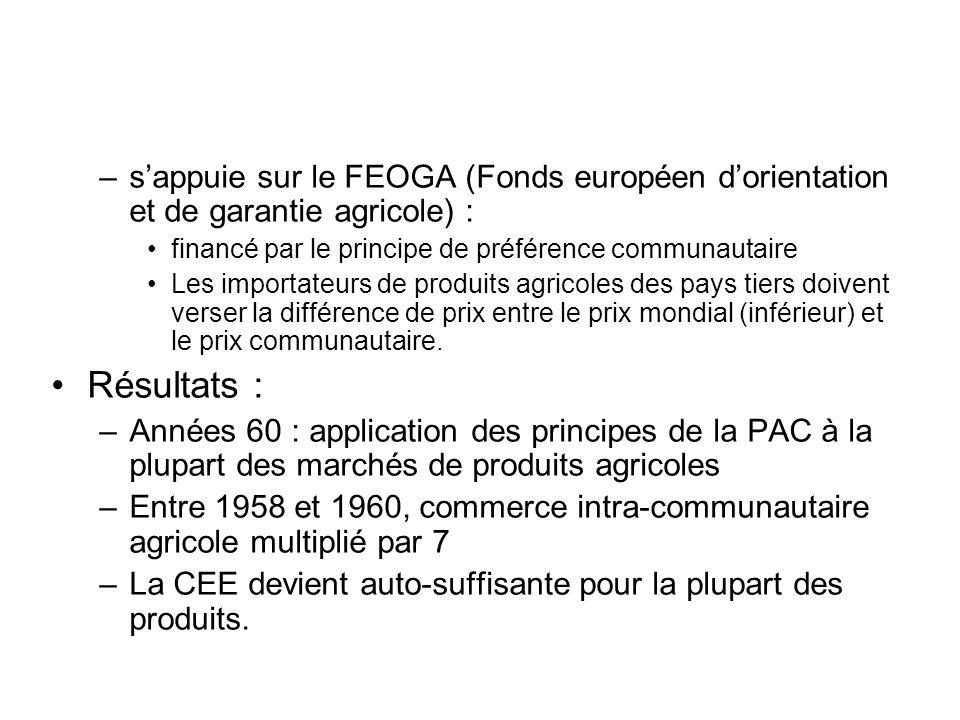 –sappuie sur le FEOGA (Fonds européen dorientation et de garantie agricole) : financé par le principe de préférence communautaire Les importateurs de