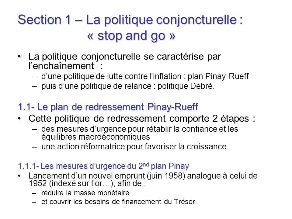 Section 1 – La politique conjoncturelle : « stop and go » La politique conjoncturelle se caractérise par lenchaînement : –dune politique de lutte cont
