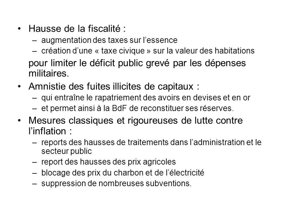 Hausse de la fiscalité : –augmentation des taxes sur lessence –création dune « taxe civique » sur la valeur des habitations pour limiter le déficit pu