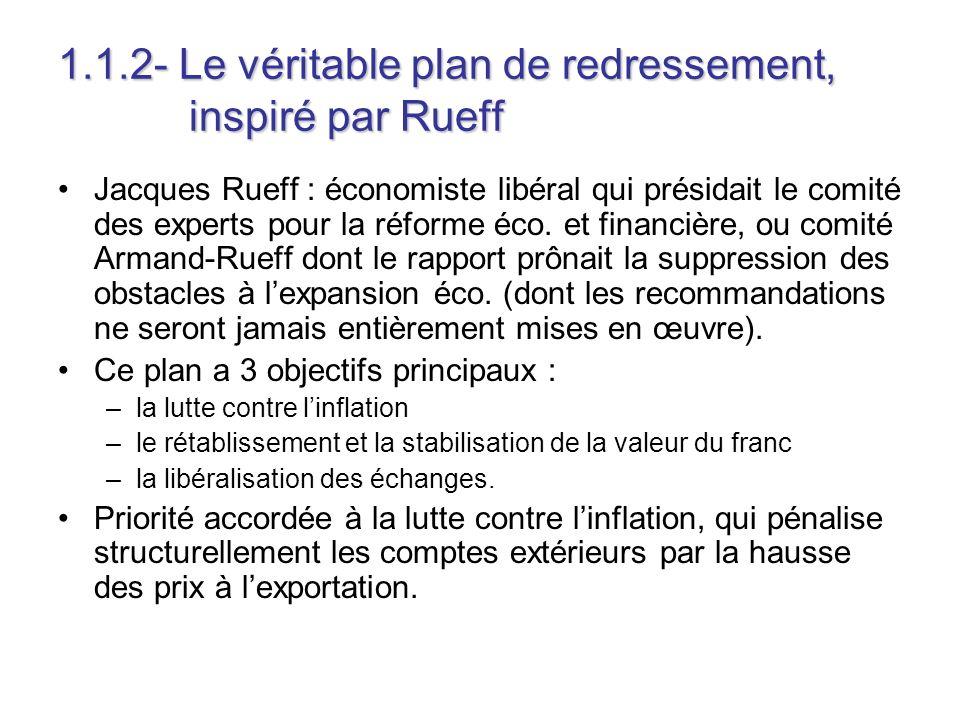1.1.2- Le véritable plan de redressement, inspiré par Rueff Jacques Rueff : économiste libéral qui présidait le comité des experts pour la réforme éco