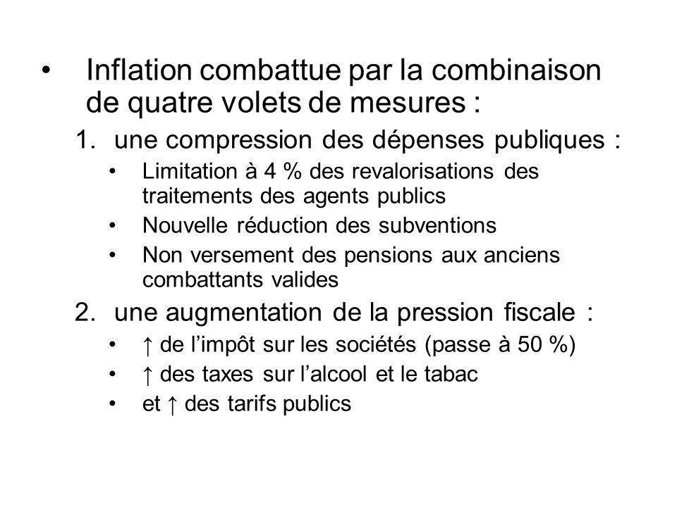 Inflation combattue par la combinaison de quatre volets de mesures : 1.une compression des dépenses publiques : Limitation à 4 % des revalorisations d
