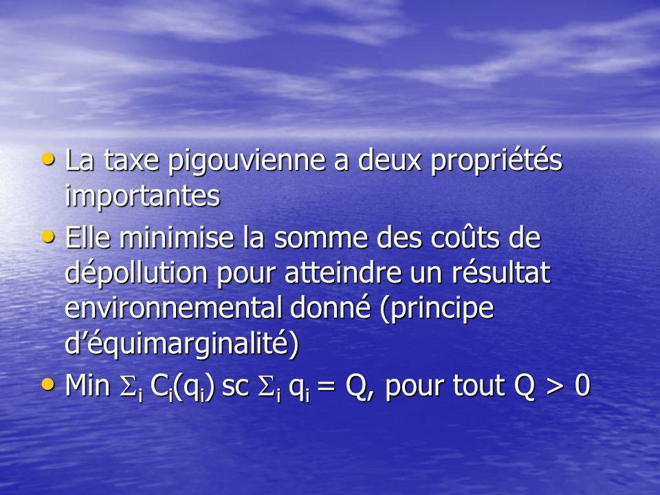Optimum privé dune firme Min C i (q i ) + tq i Min C i (q i ) + tq i Condition du premier ordre Condition du premier ordre t = - C i (q i ) t = - C i