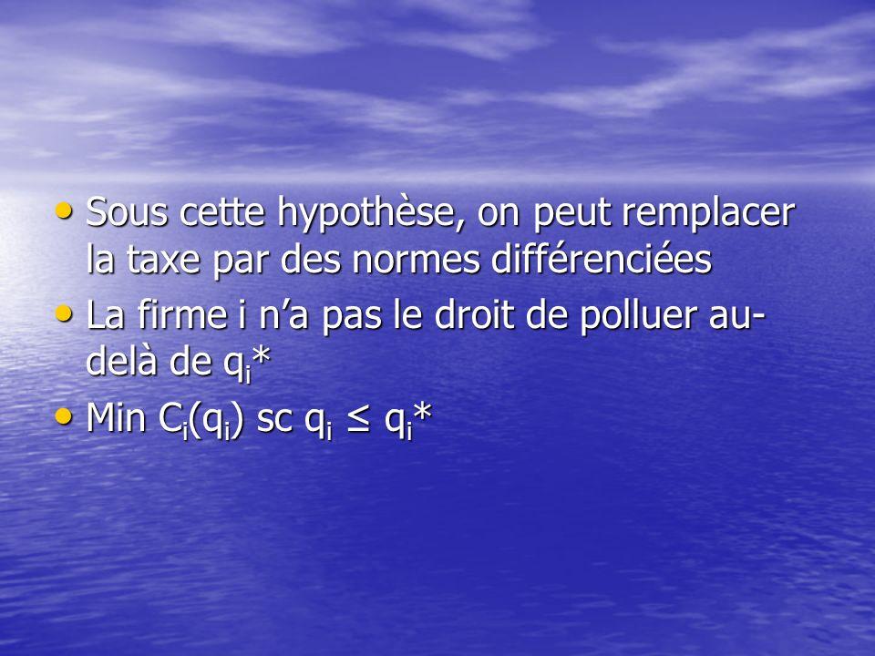 Elle est efficace Elle est efficace Elle permet dobtenir le niveau de pollution optimal Elle permet dobtenir le niveau de pollution optimal Ces résult