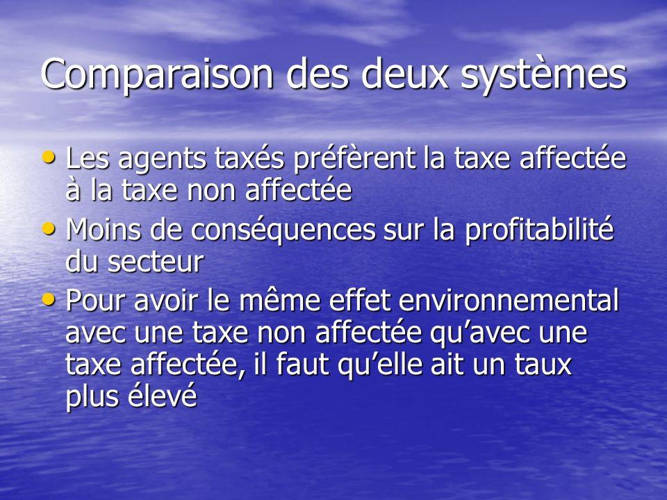 Agences de leau, 30/40% du coût dune station dépuration Agences de leau, 30/40% du coût dune station dépuration 2 Réforme fiscale et double dividende