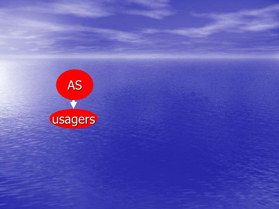 AS usagers