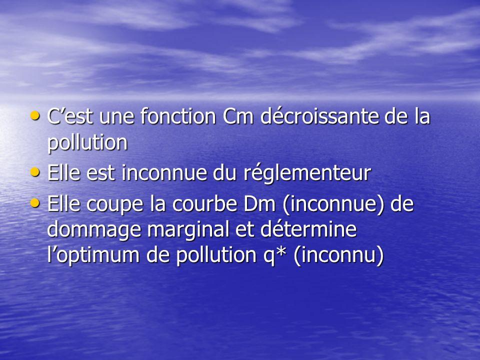 Marché de droits à polluer et information Pour les niveaux q j, j=1,..,N, on connaît les dommages j Pour les niveaux q j, j=1,..,N, on connaît les dom