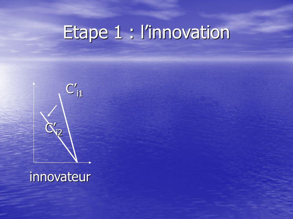 Instruments et incitation à linnovation Passer dune logique de réparation (technologies « end of pipe ») à une logique de prévention Passer dune logiq