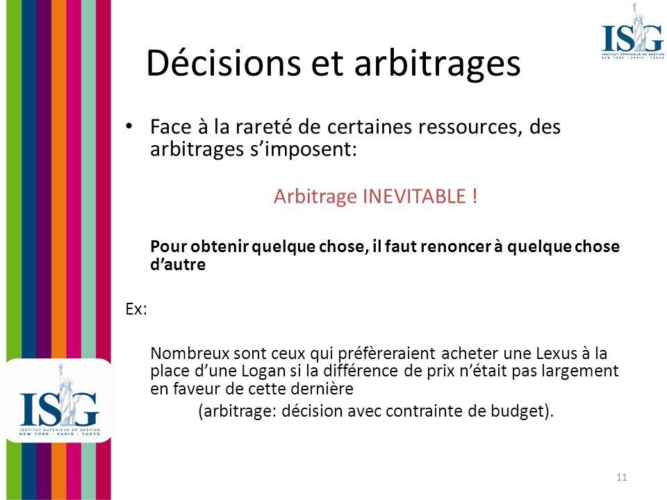 12 Le rôle des prix Détermination des allocations par les prix Les prix influencent les décisions des acteurs et linteraction de ces décisions détermine le prix.