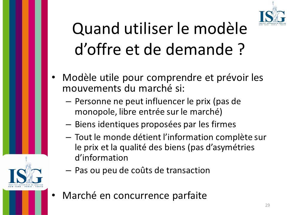 29 Quand utiliser le modèle doffre et de demande ? Modèle utile pour comprendre et prévoir les mouvements du marché si: – Personne ne peut influencer